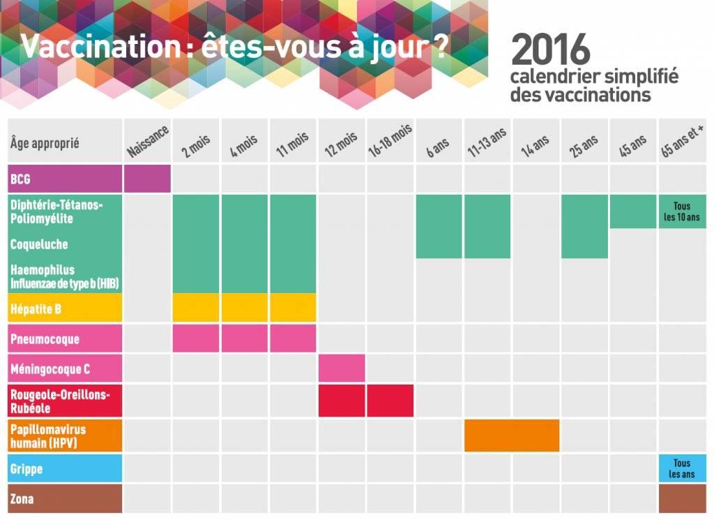 Semaine_Vaccination_02