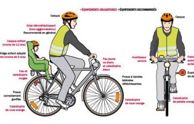 Sécurité_Routière_Vélo