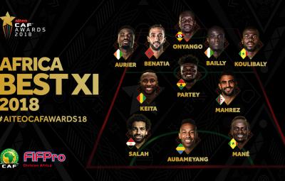 Kalidou_Koulibaly_Best_XI_Africain