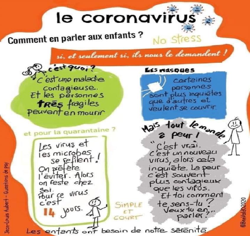 parler-du-coronavirus-aux-enfants
