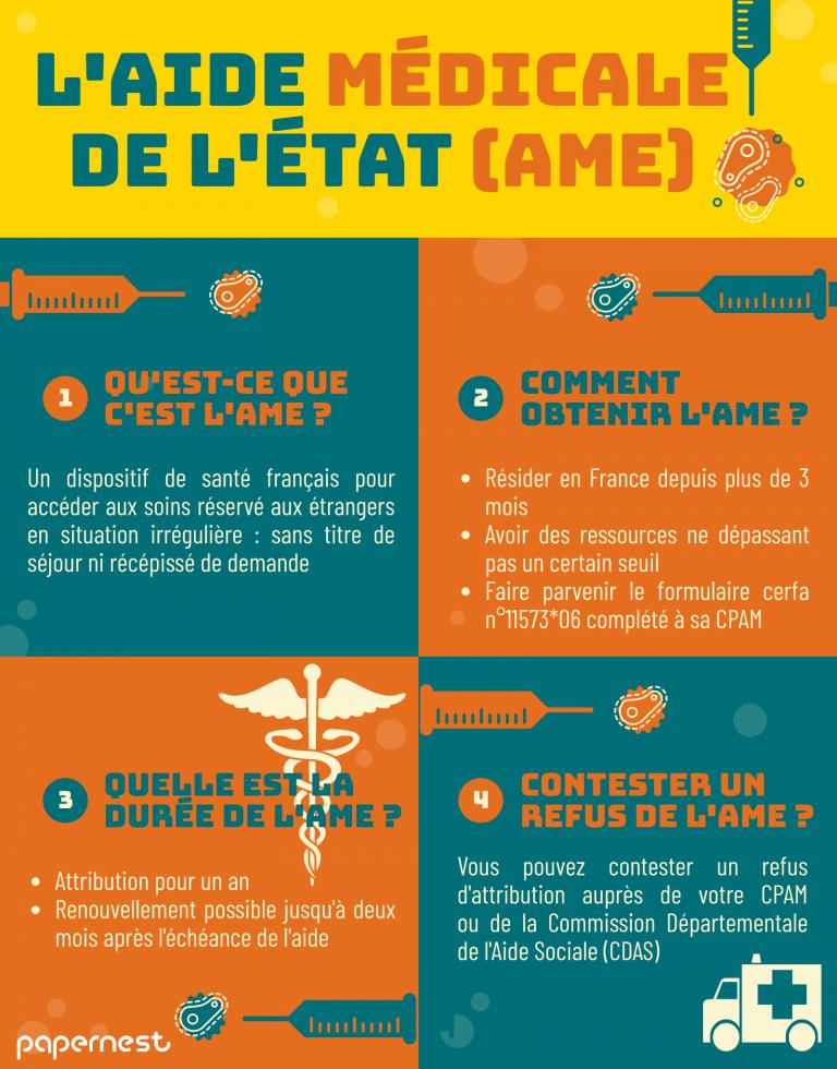 infographie-prolongement-aide-medicale-de-letat-768x980