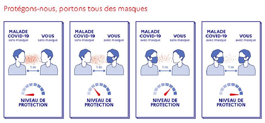 port-du-masque
