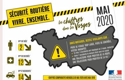 Sécurité_Routière_Vosges_Mai_2020
