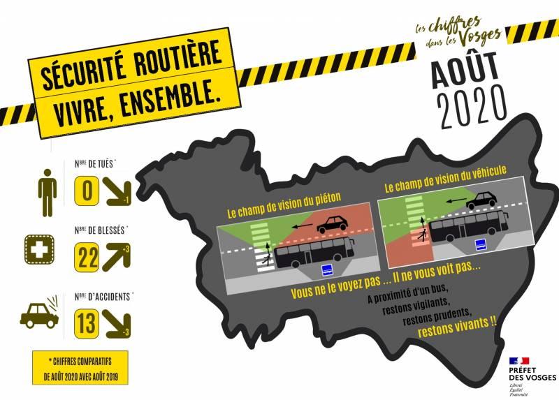 Baromètre_Mensuel_Sécurité_Routière_Vosges