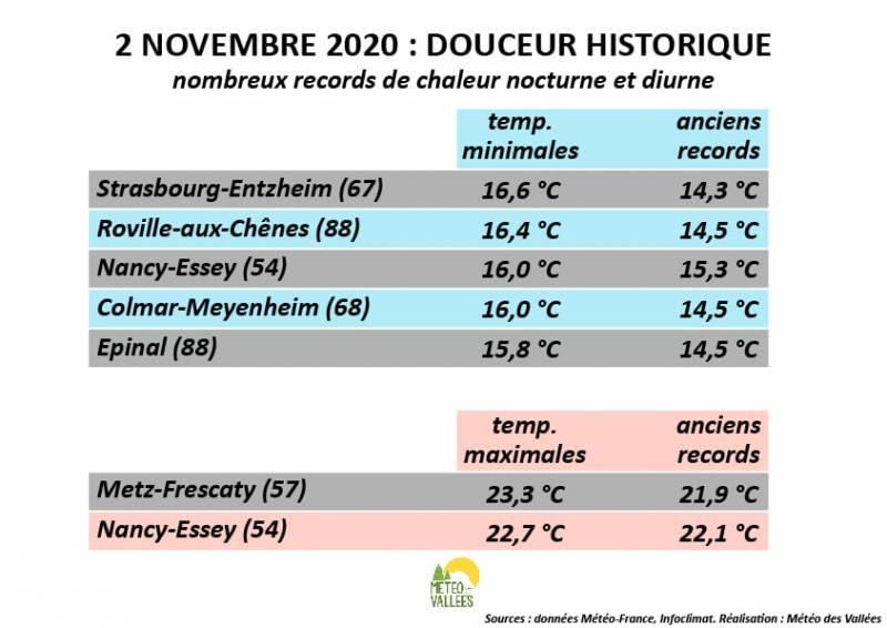Douceur_Historique_02112020